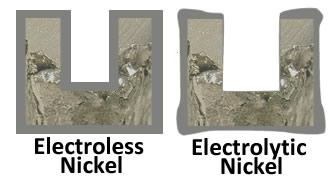 Techcoat Insitu Electroless Nickel Coating | techcoat com au